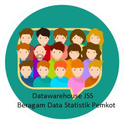 Beragam Informasi Statistik Pemkot Yogyakarta